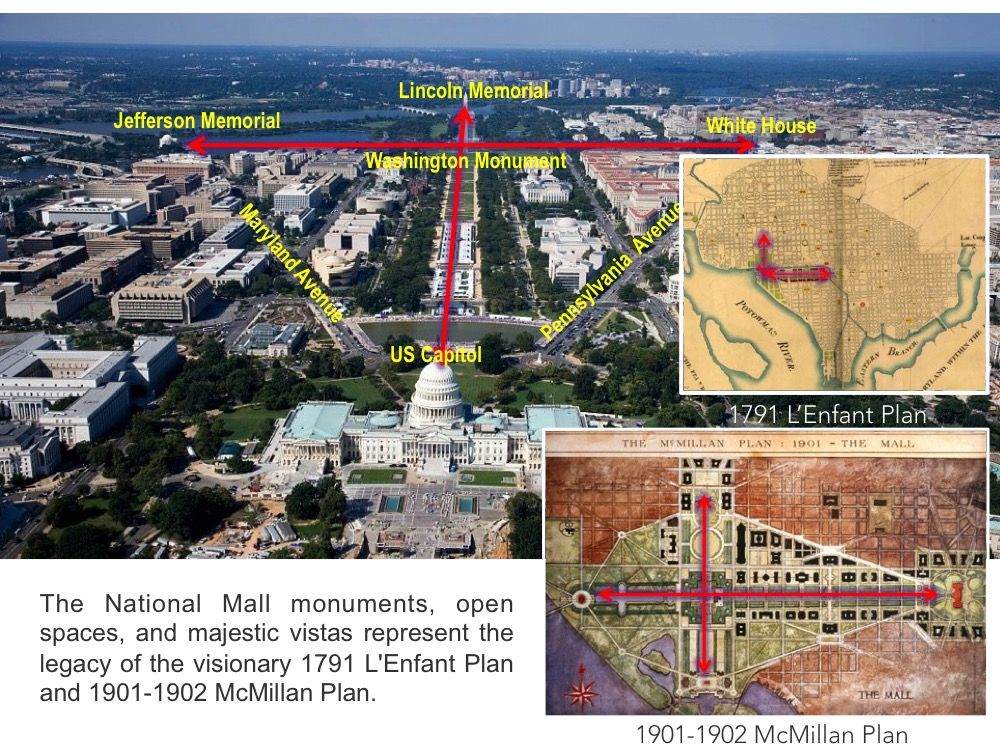 National Mall History