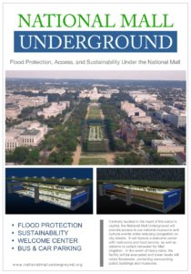National Mall Underground Exhibit Poster 2014