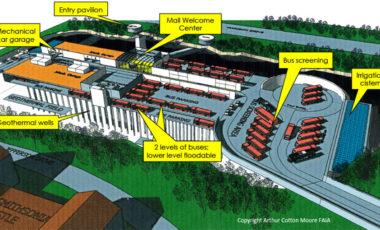 NMU layout